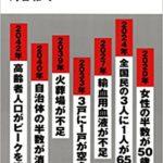 日本の将来に絶望!?「未来の年表 人口減少日本でこれから起きること」